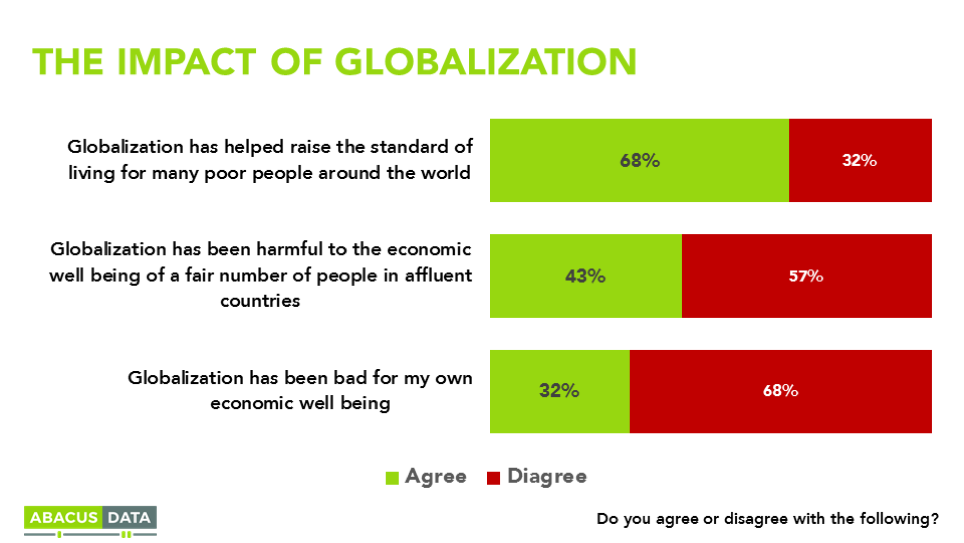 what is one of the negative effects of globalization