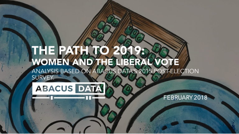 The Path to 2019: Women and the Liberal Vote