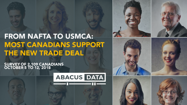 Most Canadians would vote for the USMCA deal.