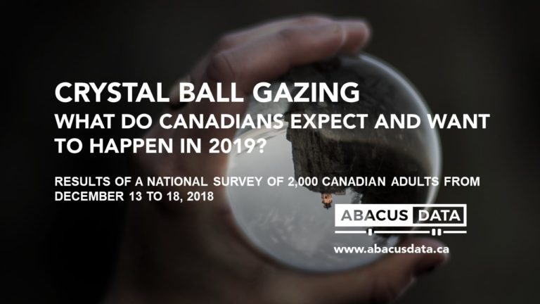 Crystal Ball Gazing for 2019