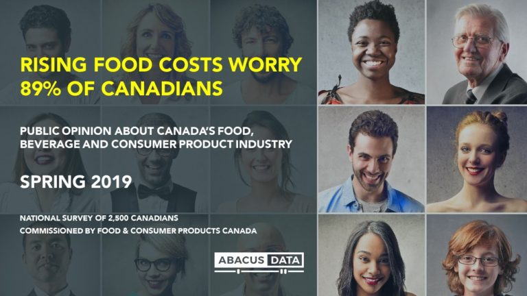 Rising food costs worry 89% of Canadians