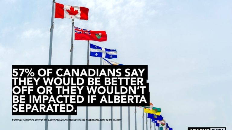 Does Alberta want in or out and how does the rest of the country feel?