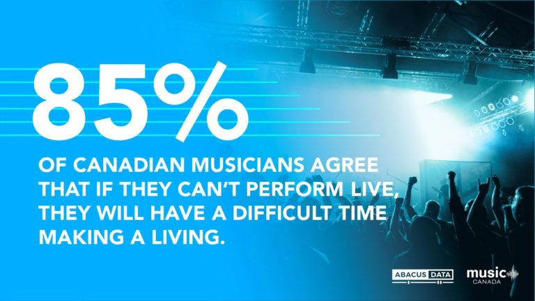 Crowded Out: What Canada's professional musicians say the impact of the pandemic has been on their lives, art, and, work.