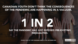 Pandemic has exposed pre-existing inequalities.