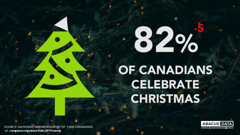 How are Canadians celebrating (or not) Christmas this year?
