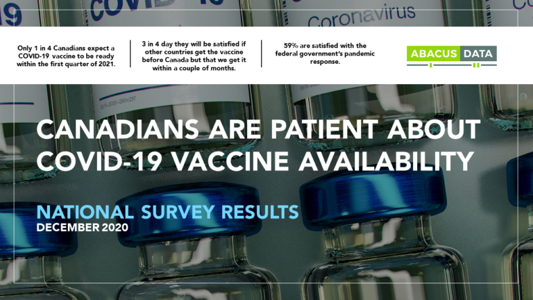 Canadians are patient about COVID-19 vaccine availability