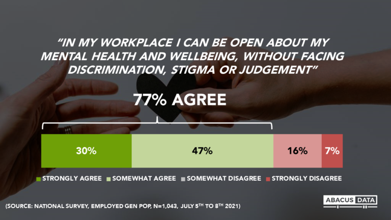 Mental Health Stigma? At work and in the public eye
